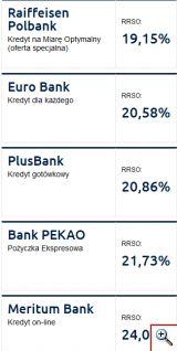 RROS kredytów bankowych